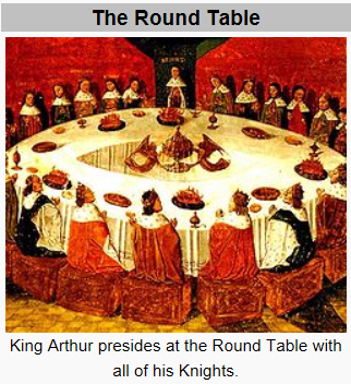 Real Round Table - Photograph by Mathew Brady